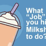 "Did you know people hire milkshakes to do a ""Job""?"